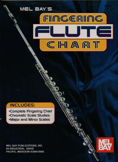 photo of Flute Fingering Chart